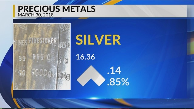 precious metals Capital gold group, a leader in the gold and precious metals market selling gold, silver, platinum, and palladium for more than sixteen years.